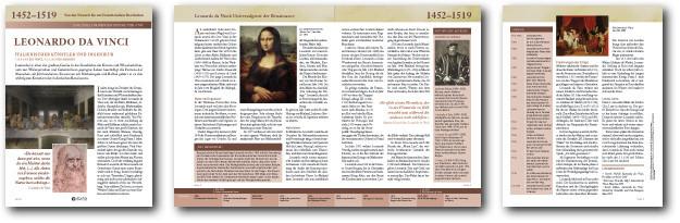 Beispielkarte aus Geschichte Europas